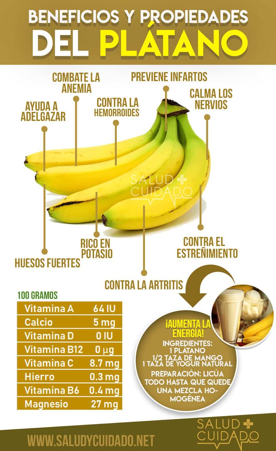 Beneficios del plátano y propiedades infografia