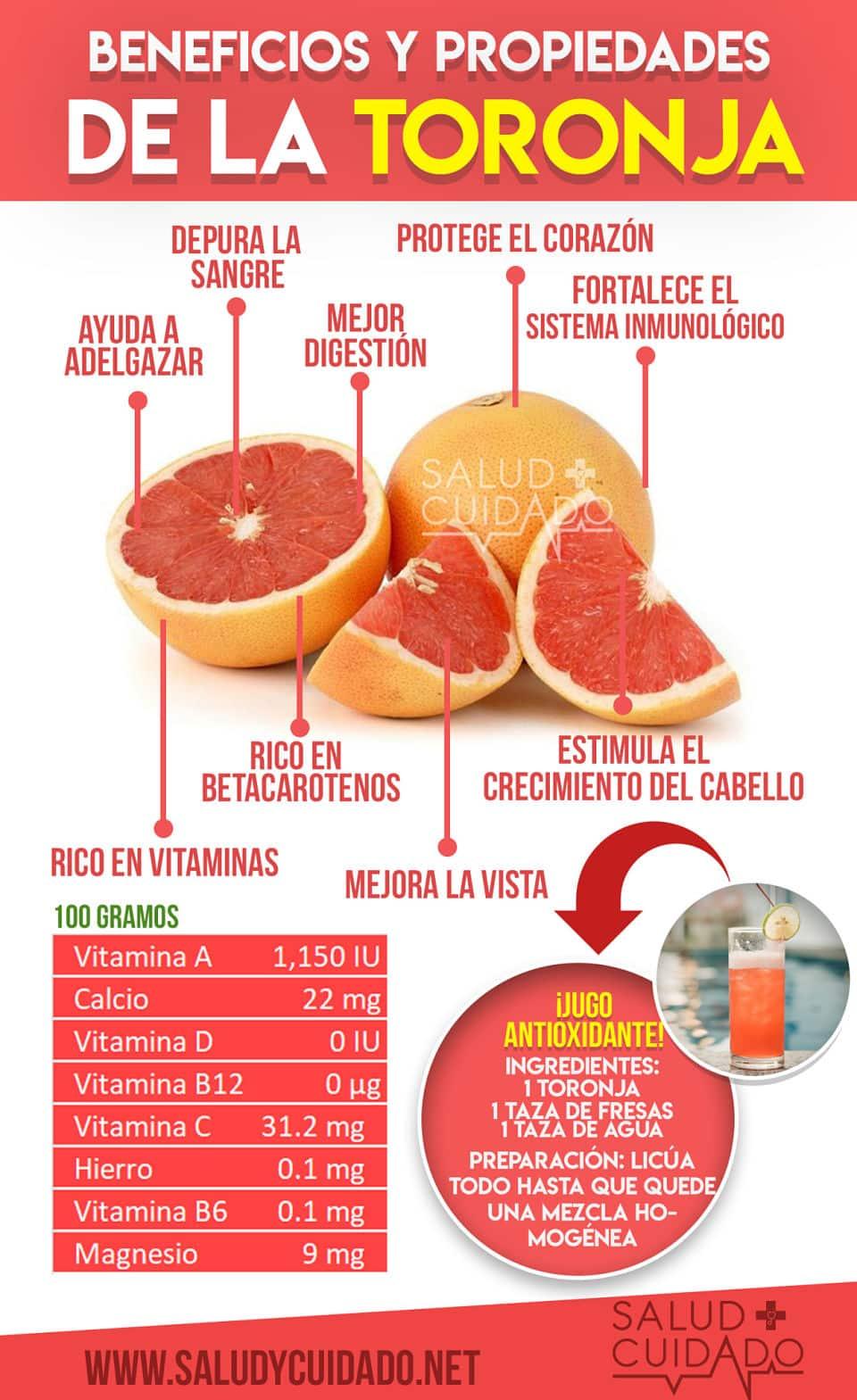 Beneficios de la toronja y propiedades infografia