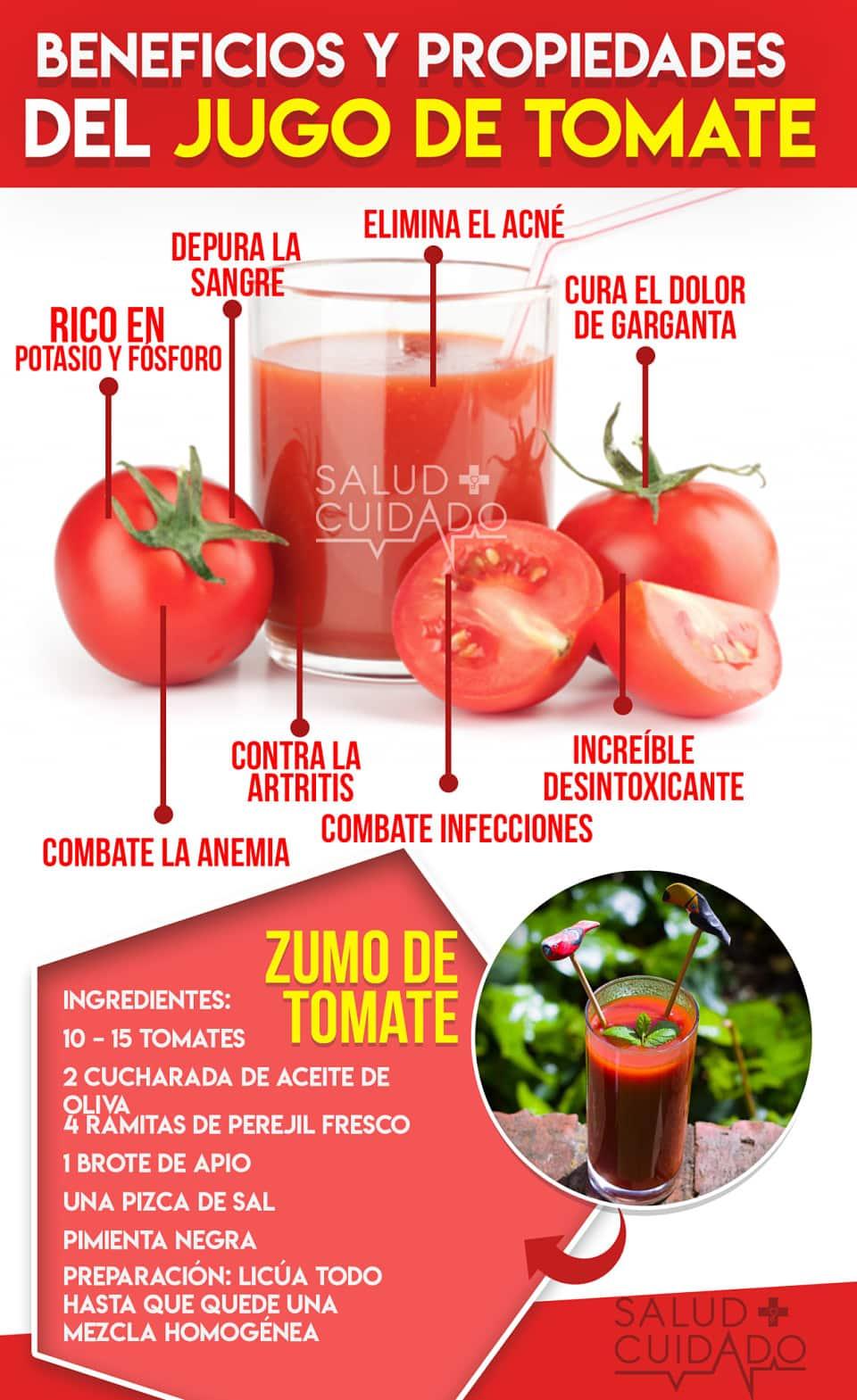 Beneficios del Jugo de tomate y Propiedades Infografia