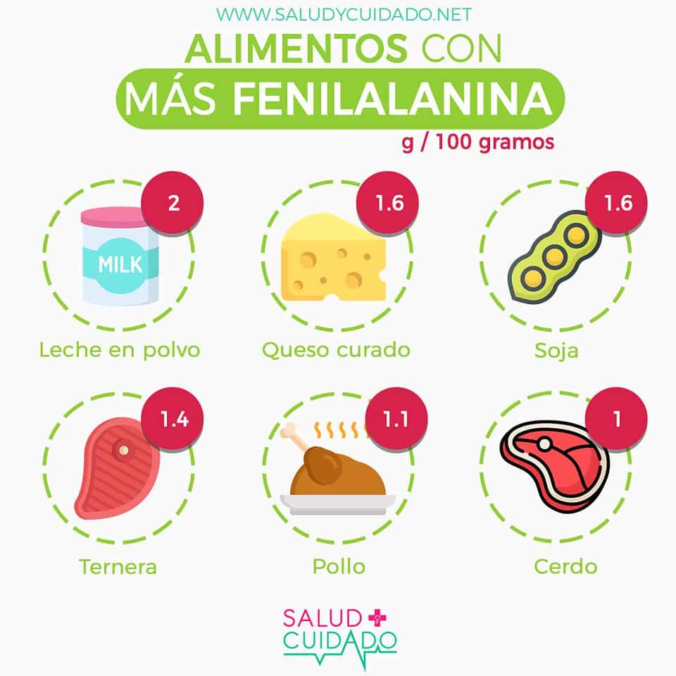 Alimentos con más FENILALANINA