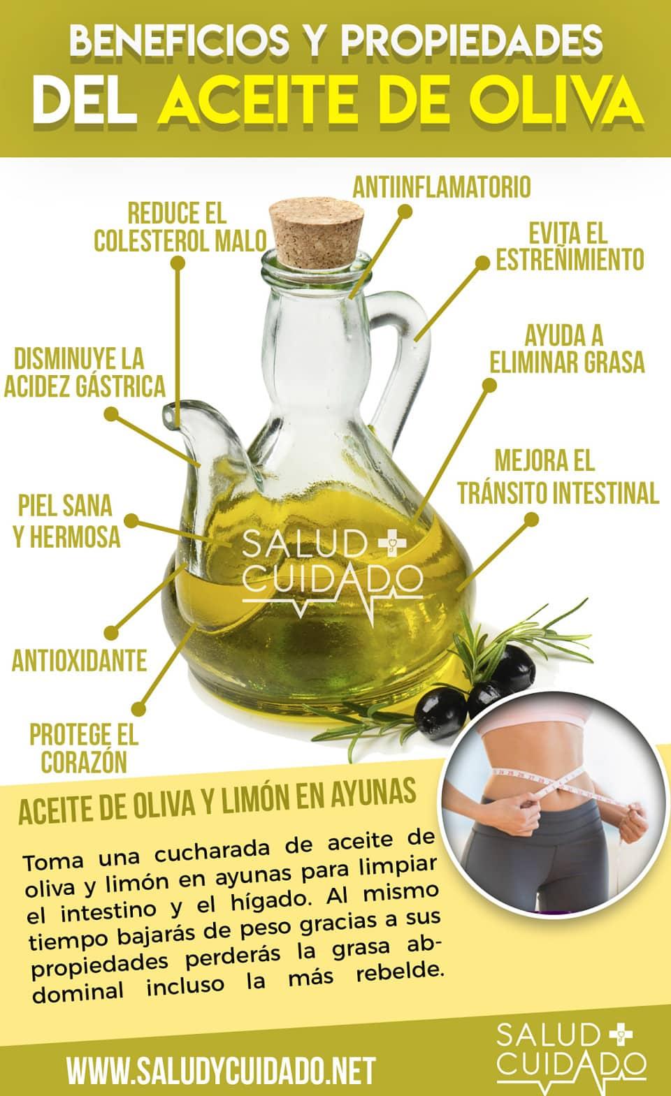 Aceite de oliva extra virgen Infografía