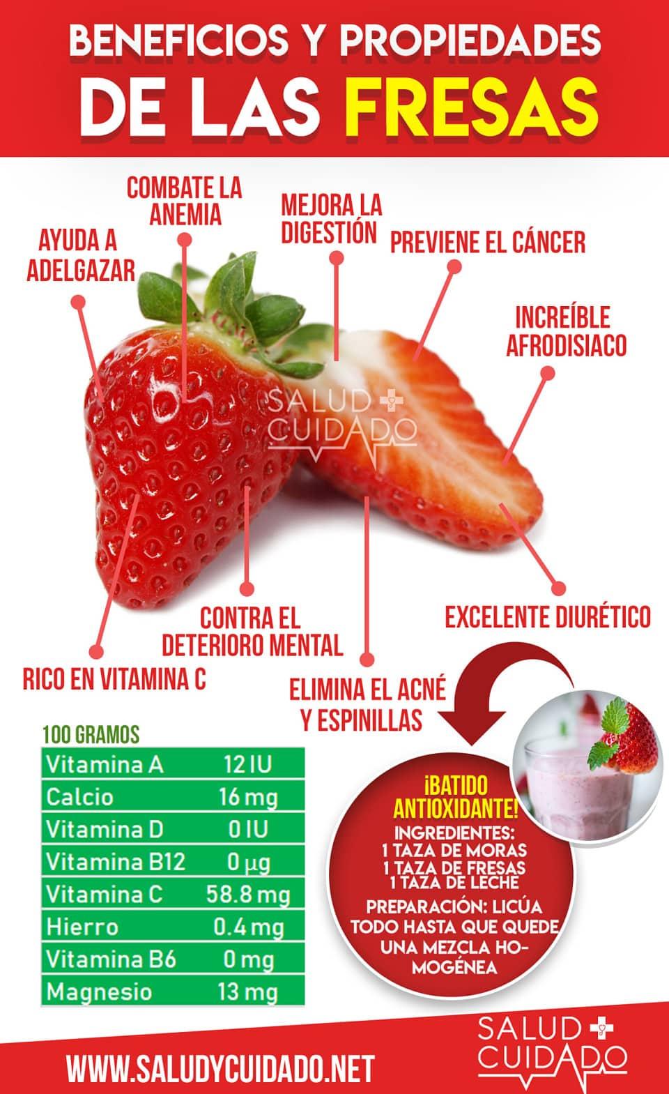 Beneficios de las fresas y sus propiedades infografia