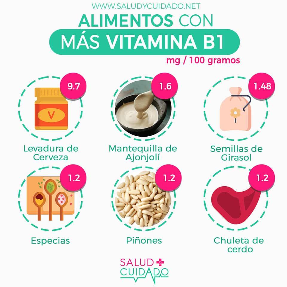 VITAMINA B1 Alimentos con más B1