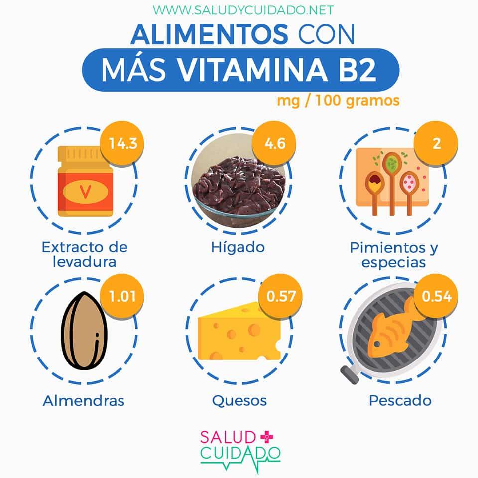 VITAMINA B2 Alimentos más ricos en vitamina B2