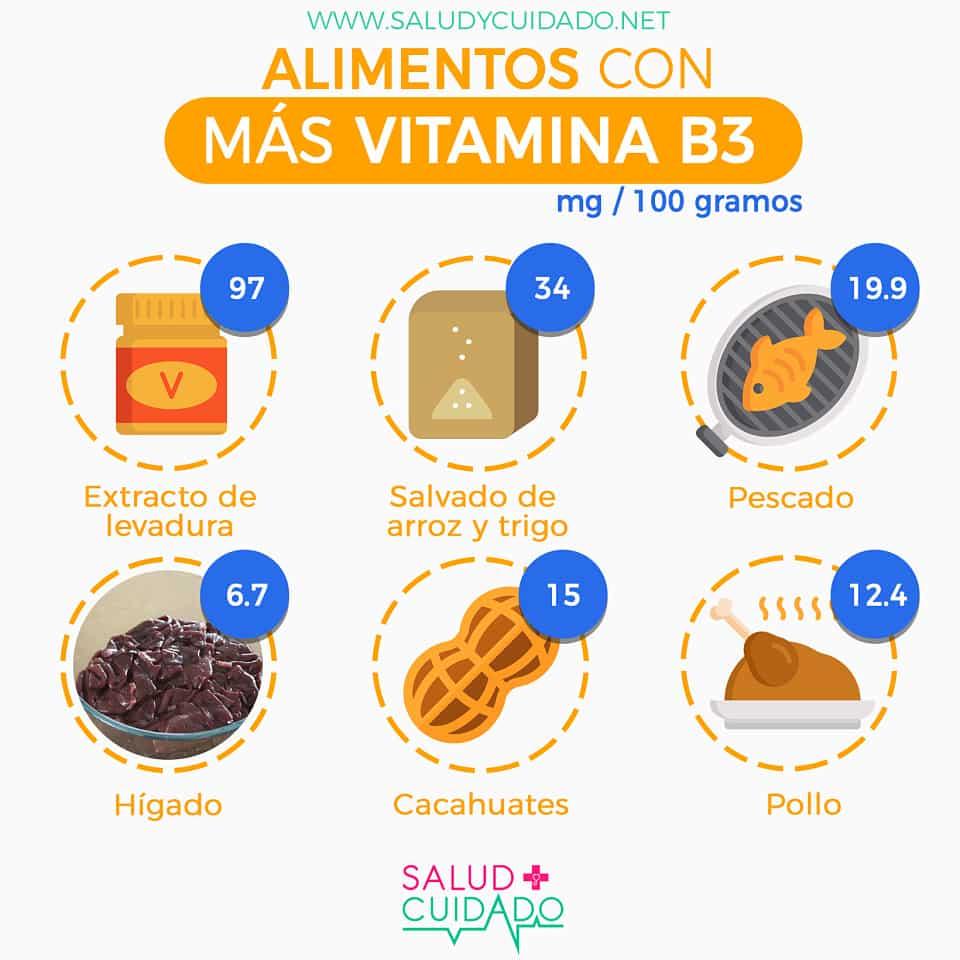 Alimentos más ricos en VITAMINA B3