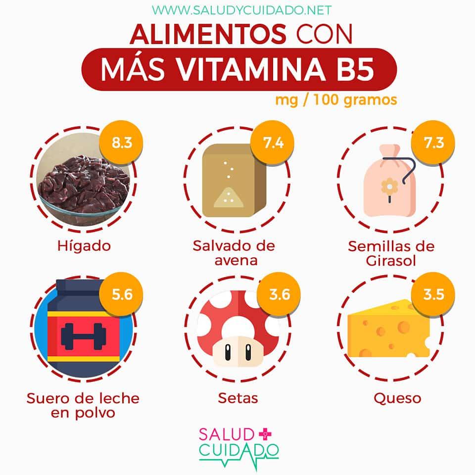 Alimentos más ricos con VITAMINA B5