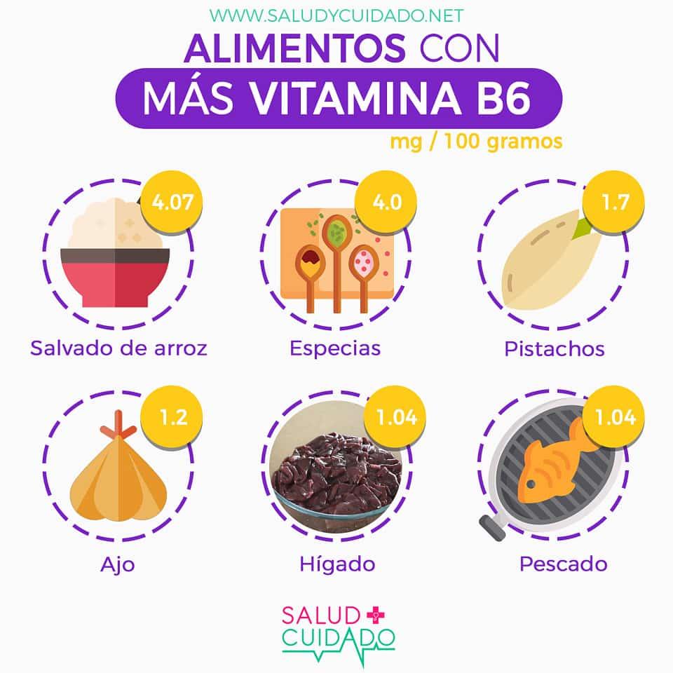 Alimentos con más VITAMINA B6